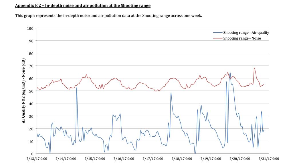 1024_polution-graph